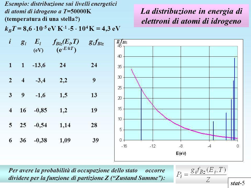 La distribuzione in energia di elettroni di atomi di idrogeno stat-5 Esempio: distribuzione sui livelli energetici di atomi di idrogeno a T=50000K (te