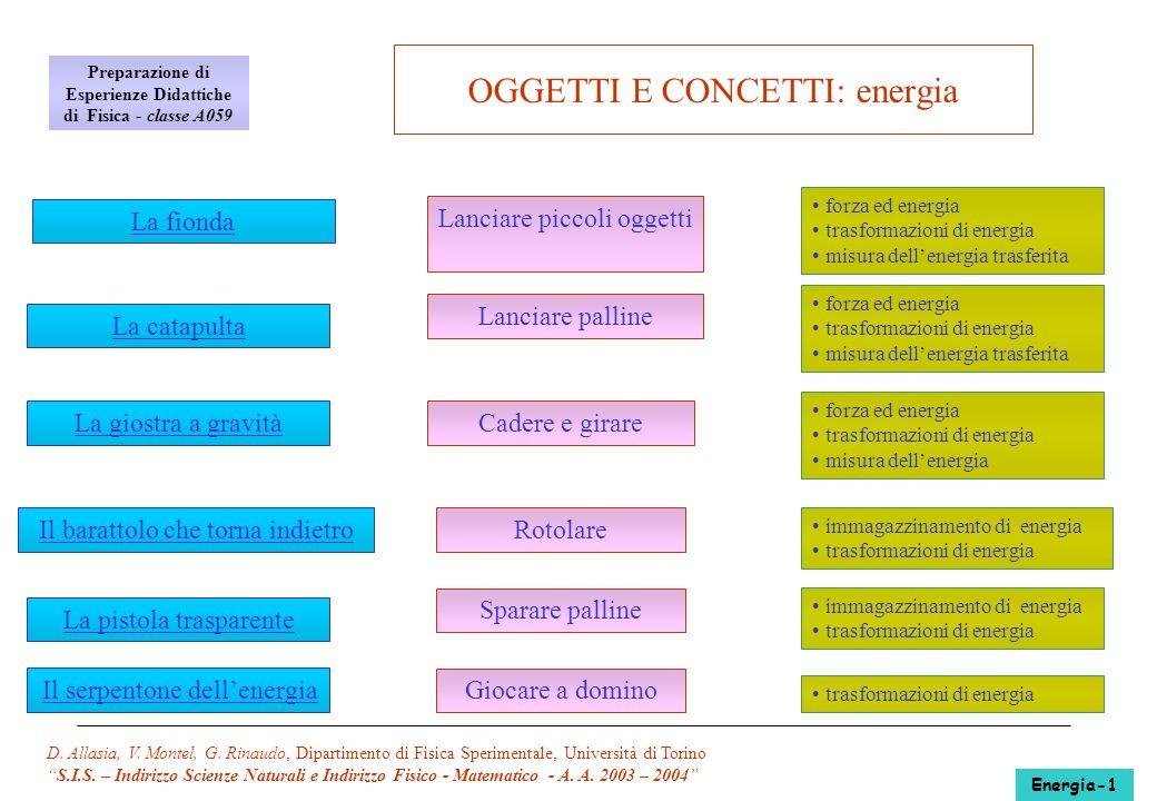 D. Allasia, V. Montel, G. Rinaudo, Dipartimento di Fisica Sperimentale, Università di Torino S.I.S. – Indirizzo Scienze Naturali e Indirizzo Fisico -