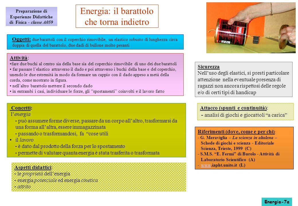Aspetti didattici: -le proprietà dellenergia -energia potenziale ed energia cinetica -attrito Energia: il barattolo che torna indietro Attacco (spunti