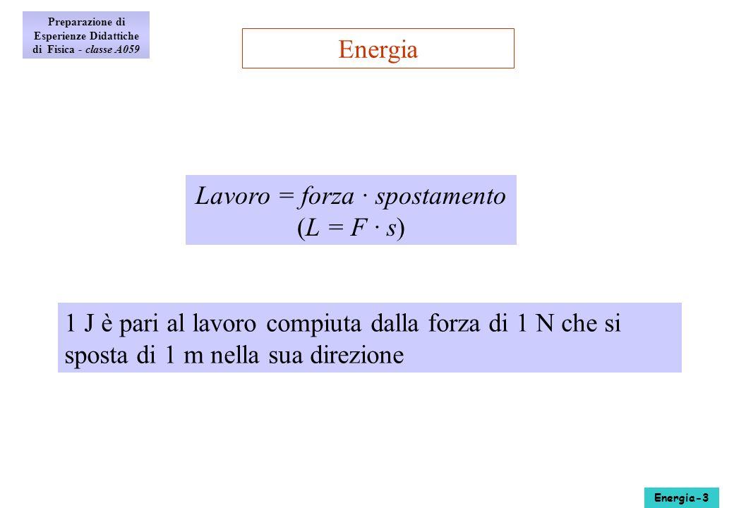 Energia Preparazione di Esperienze Didattiche di Fisica - classe A059 1 J è pari al lavoro compiuta dalla forza di 1 N che si sposta di 1 m nella sua