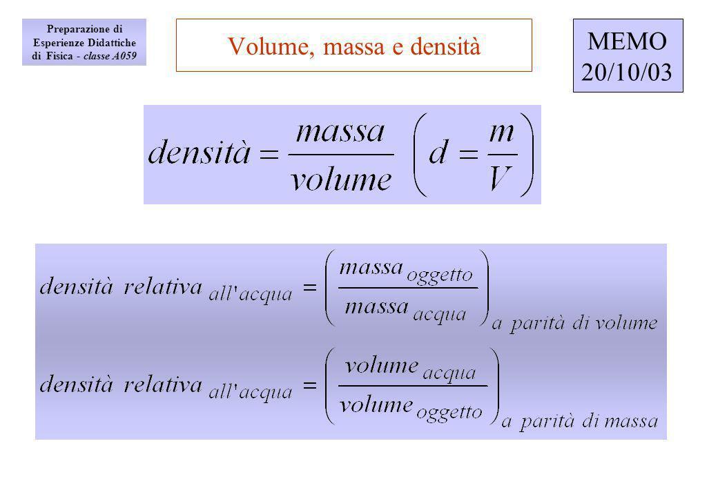 Volume, massa e densità Preparazione di Esperienze Didattiche di Fisica - classe A059 MEMO 20/10/03