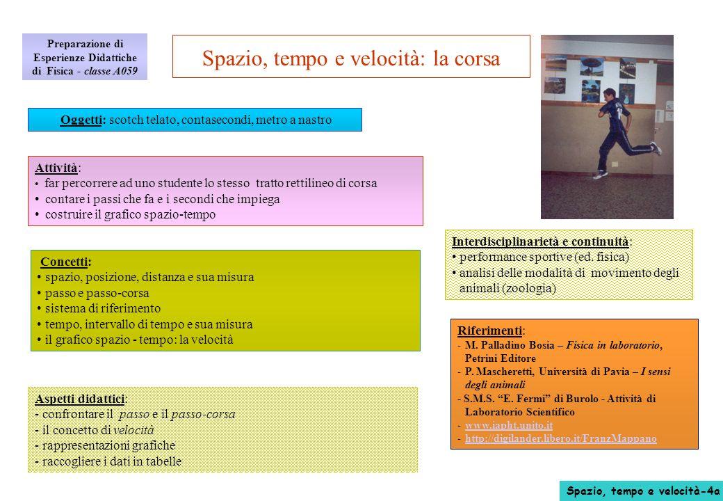 Aspetti didattici: -confrontare il passo e il passo-corsa -il concetto di velocità -rappresentazioni grafiche -raccogliere i dati in tabelle Spazio, t