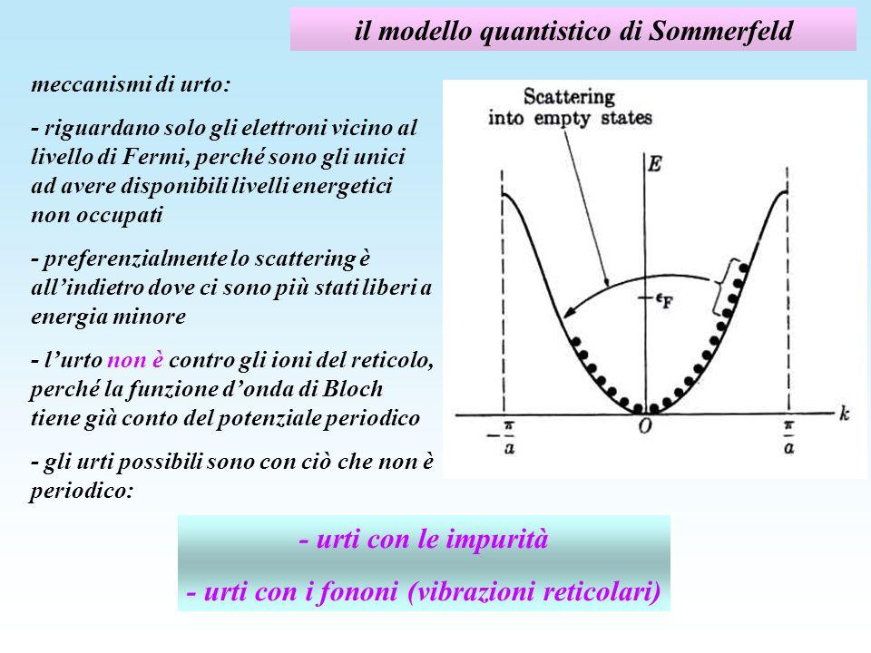il modello quantistico di Sommerfeld meccanismi di urto: - riguardano solo gli elettroni vicino al livello di Fermi, perché sono gli unici ad avere di
