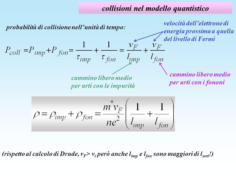 collisioni nel modello quantistico probabilità di collisione nellunità di tempo: cammino libero medio per urti con le impurità cammino libero medio pe