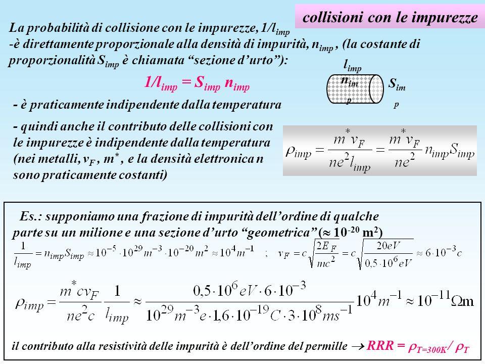 collisioni con le impurezze La probabilità di collisione con le impurezze, 1/l imp -è direttamente proporzionale alla densità di impurità, n imp, (la