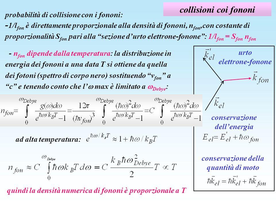 collisioni coi fononi probabilità di collisione con i fononi: - 1/l fon è direttamente proporzionale alla densità di fononi, n fon,con costante di pro