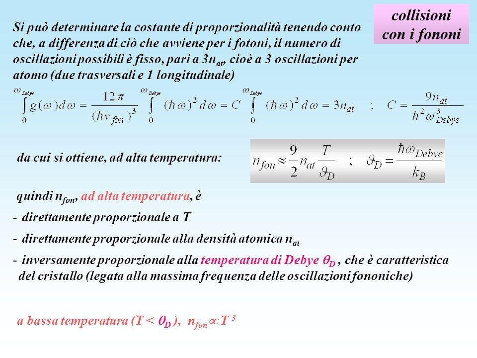 collisioni con i fononi Si può determinare la costante di proporzionalità tenendo conto che, a differenza di ciò che avviene per i fotoni, il numero d