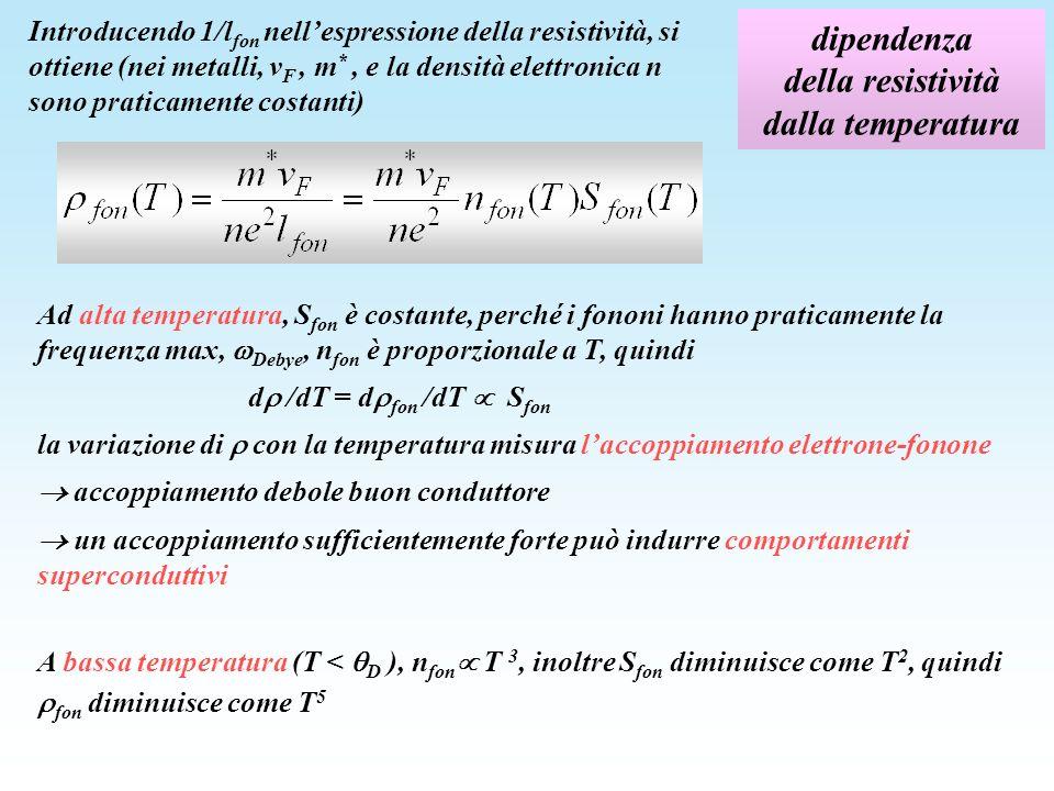 dipendenza della resistività dalla temperatura A bassa temperatura (T < D ), n fon T 3, inoltre S fon diminuisce come T 2, quindi fon diminuisce come