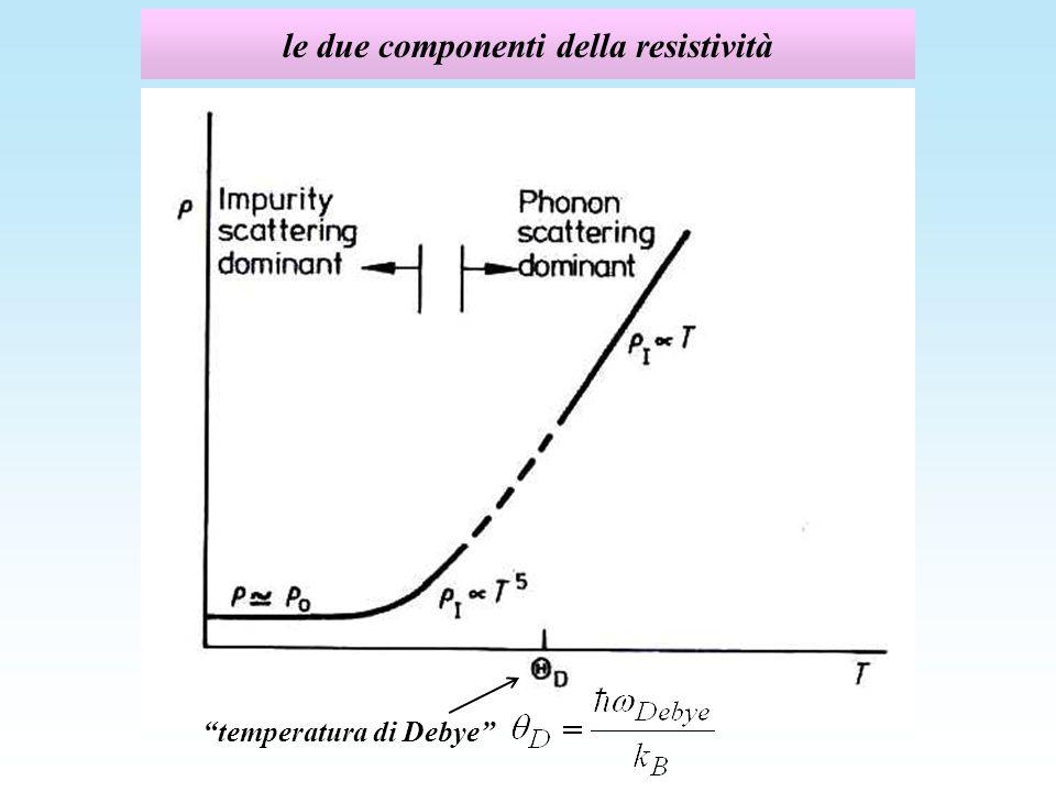 le due componenti della resistività temperatura di Debye