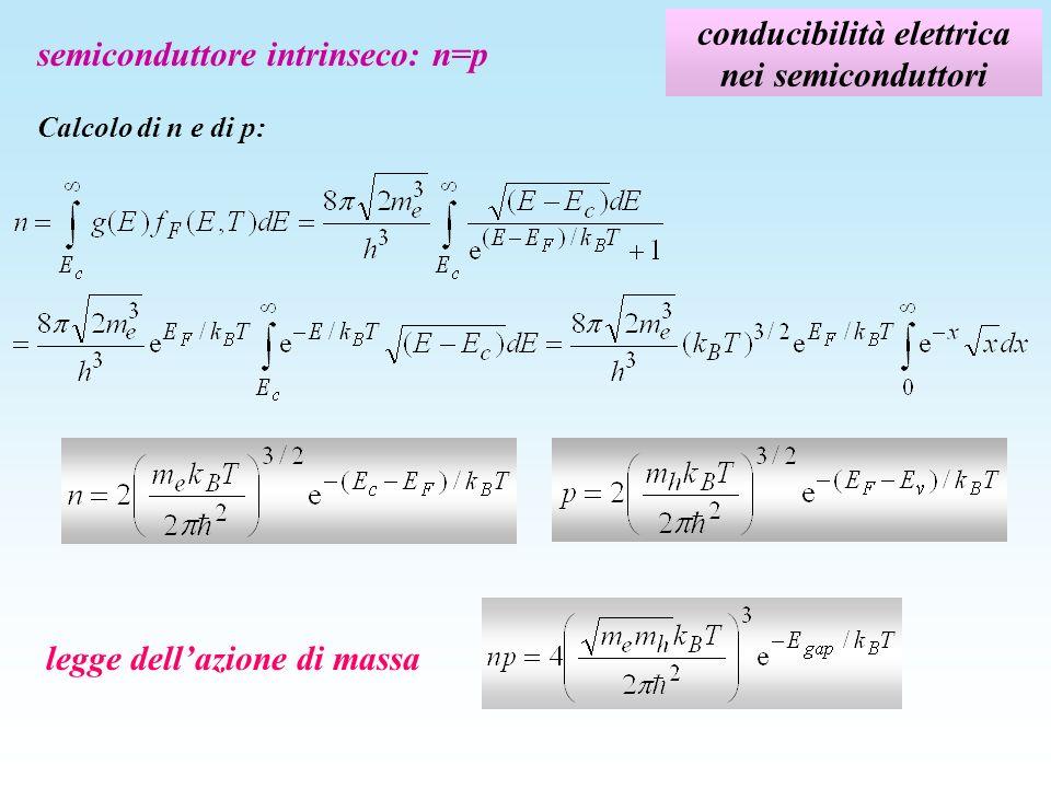 conducibilità elettrica nei semiconduttori semiconduttore intrinseco: n=p Calcolo di n e di p: legge dellazione di massa