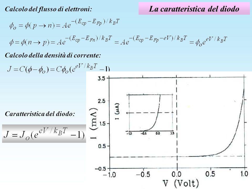 La caratteristica del diodo Calcolo del flusso di elettroni: Calcolo della densità di corrente: Caratteristica del diodo: