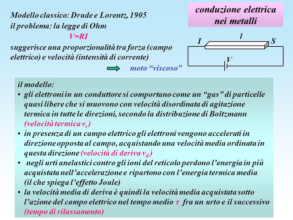 conduzione elettrica nei metalli Modello classico: Drude e Lorentz, 1905 il problema: la legge di Ohm V=RI suggerisce una proporzionalità tra forza (c