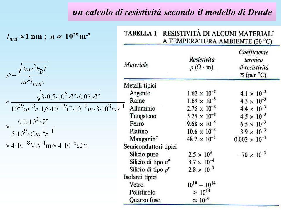 un calcolo di resistività secondo il modello di Drude l urti 1 nm ; n 10 29 m -3