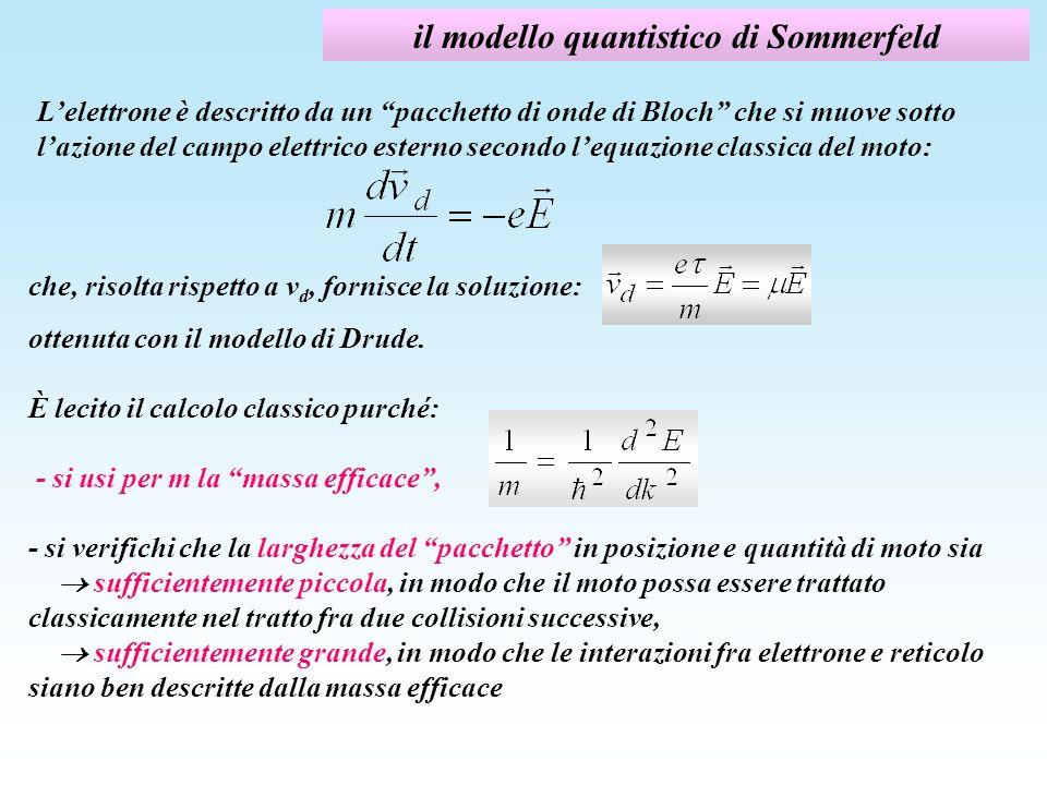 il modello quantistico di Sommerfeld k k in assenza di campo elettrico esternoin presenza di campo elettrico esterno nello spazio k, la velocità di drift v d legata alla corrente elettrica genera uno spostamento k dellintera distribuzione degli elettroni nel senso contrario alla direzione del campo elettrico: