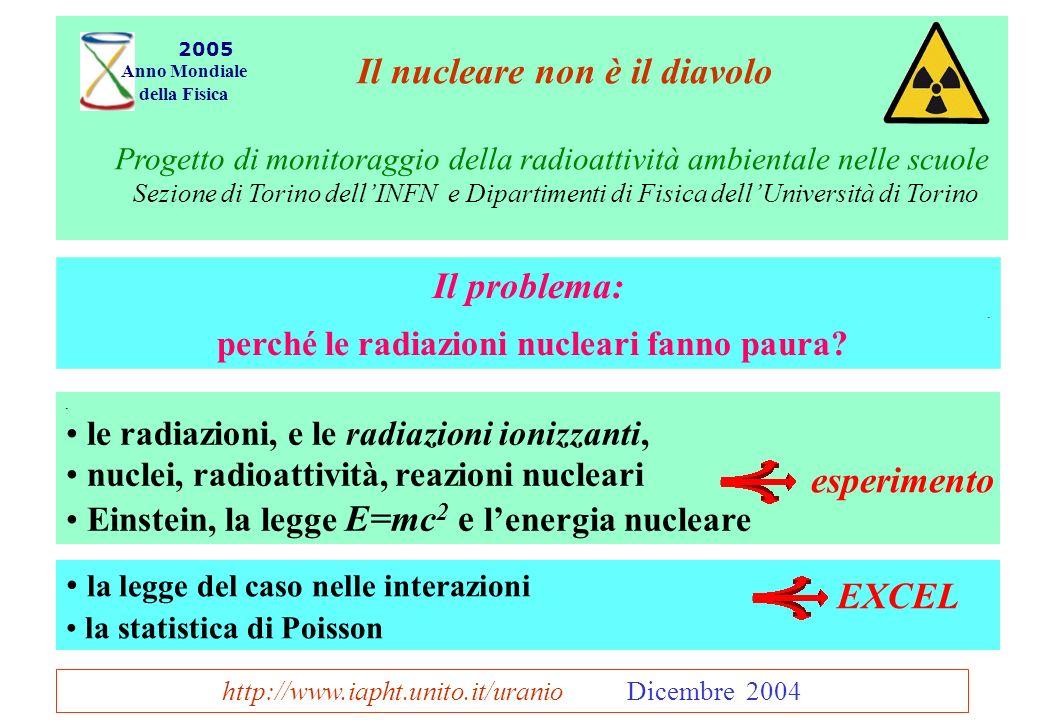 http://www.iapht.unito.it/uranio Dicembre 2004. le radiazioni, e le radiazioni ionizzanti, nuclei, radioattività, reazioni nucleari Einstein, la legge