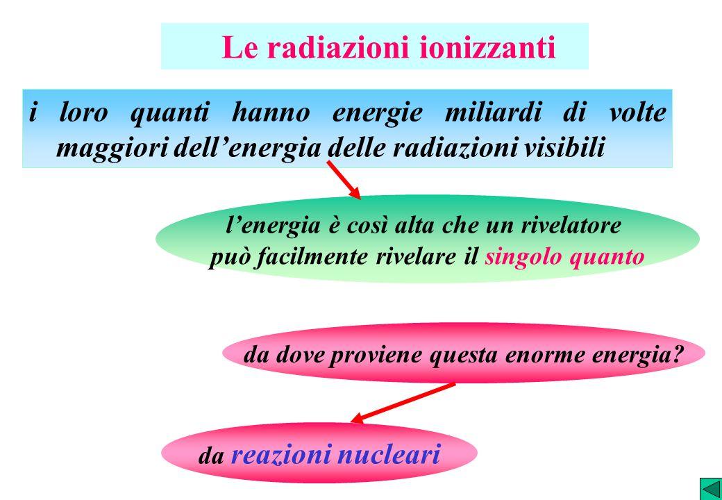 Le radiazioni ionizzanti i loro quanti hanno energie miliardi di volte maggiori dellenergia delle radiazioni visibili lenergia è così alta che un rive