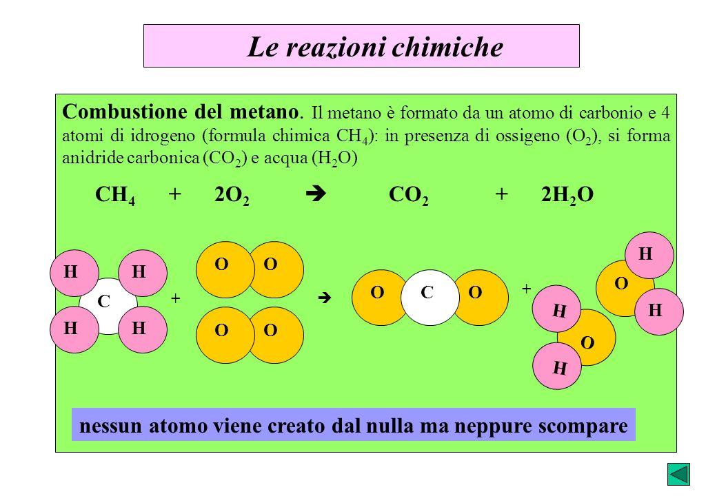 Le reazioni chimiche Combustione del metano. Il metano è formato da un atomo di carbonio e 4 atomi di idrogeno (formula chimica CH 4 ): in presenza di
