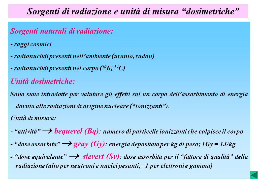 Sorgenti di radiazione e unità di misura dosimetriche Sorgenti naturali di radiazione: - raggi cosmici - radionuclidi presenti nellambiente (uranio, r