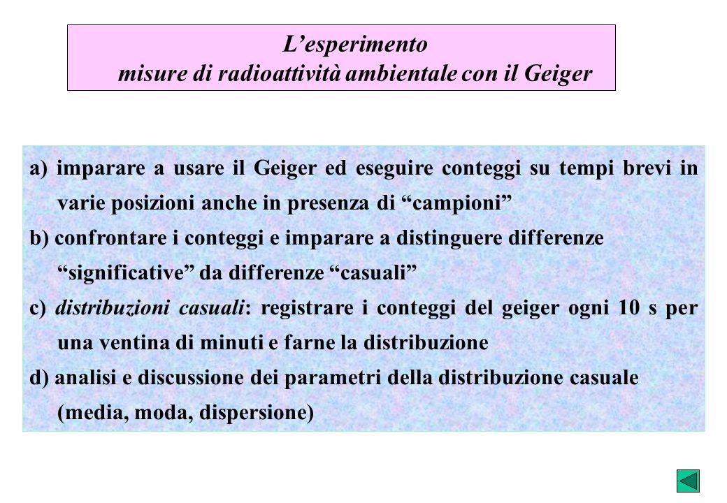 Lesperimento misure di radioattività ambientale con il Geiger a) imparare a usare il Geiger ed eseguire conteggi su tempi brevi in varie posizioni anc