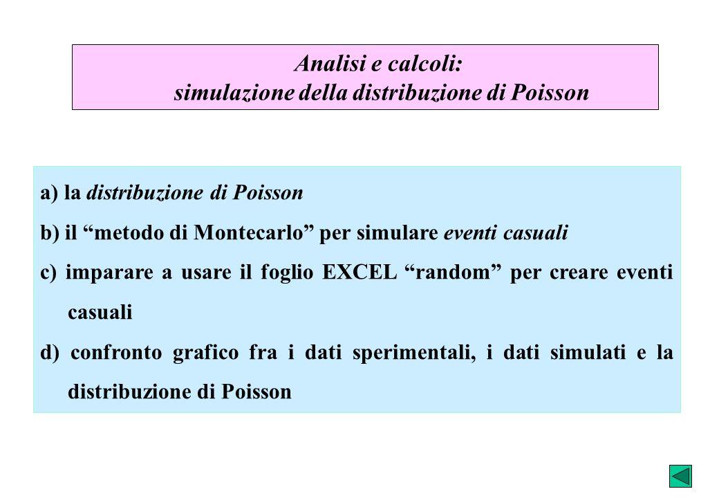 Analisi e calcoli: simulazione della distribuzione di Poisson a) la distribuzione di Poisson b) il metodo di Montecarlo per simulare eventi casuali c)