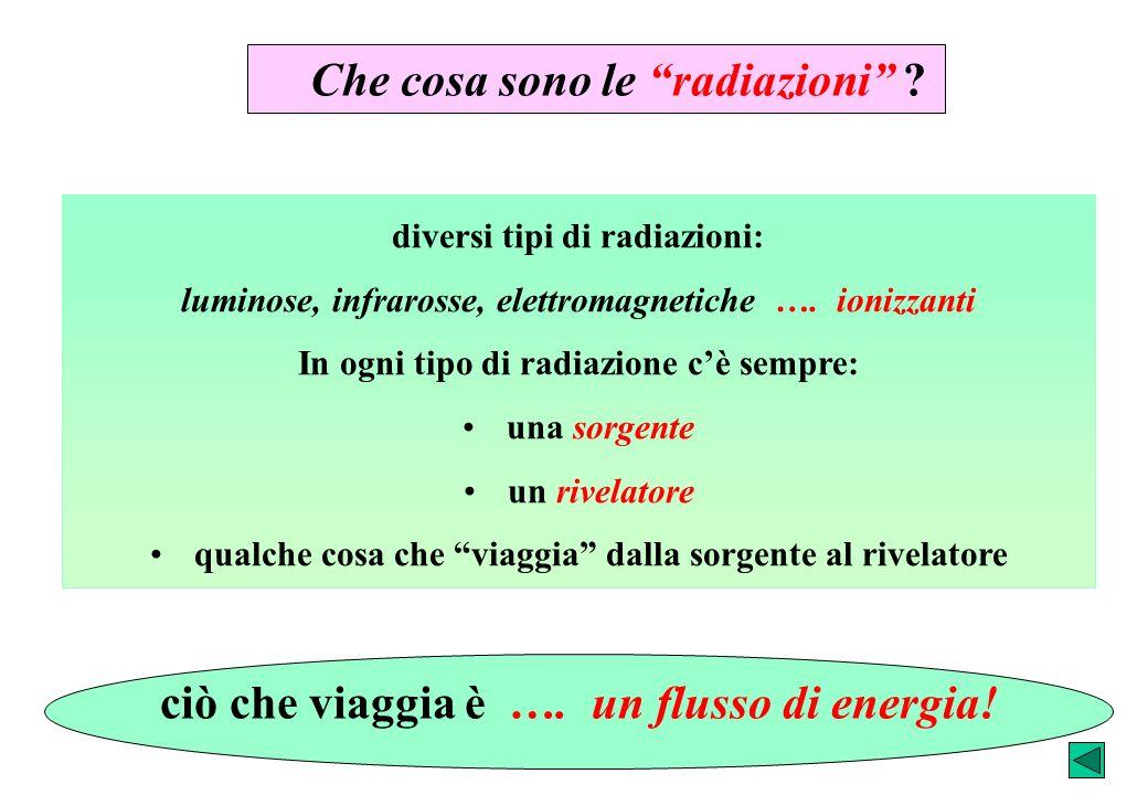Che cosa sono le radiazioni ? diversi tipi di radiazioni: luminose, infrarosse, elettromagnetiche …. ionizzanti In ogni tipo di radiazione cè sempre: