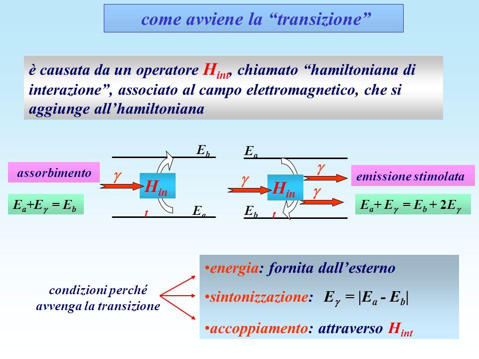 come avviene la transizione energia: fornita dallesterno sintonizzazione: E = |E a - E b | accoppiamento: attraverso H int condizioni perché avvenga l
