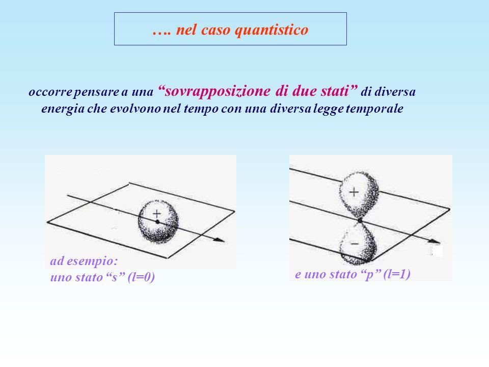 …. nel caso quantistico ad esempio: uno stato s (l=0) e uno stato p (l=1) occorre pensare a una sovrapposizione di due stati di diversa energia che ev