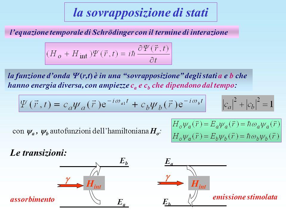lequazione temporale di Schrödinger con il termine di interazione la funzione donda (r,t) è in una sovrapposizione degli stati a e b che hanno energia