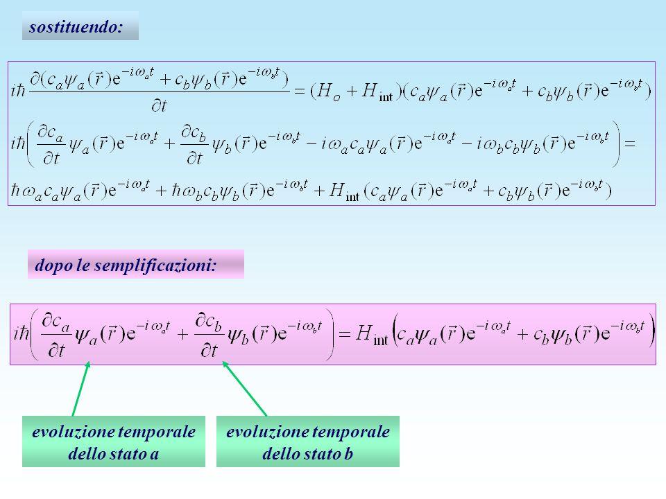 sostituendo: dopo le semplificazioni: evoluzione temporale dello stato a evoluzione temporale dello stato b