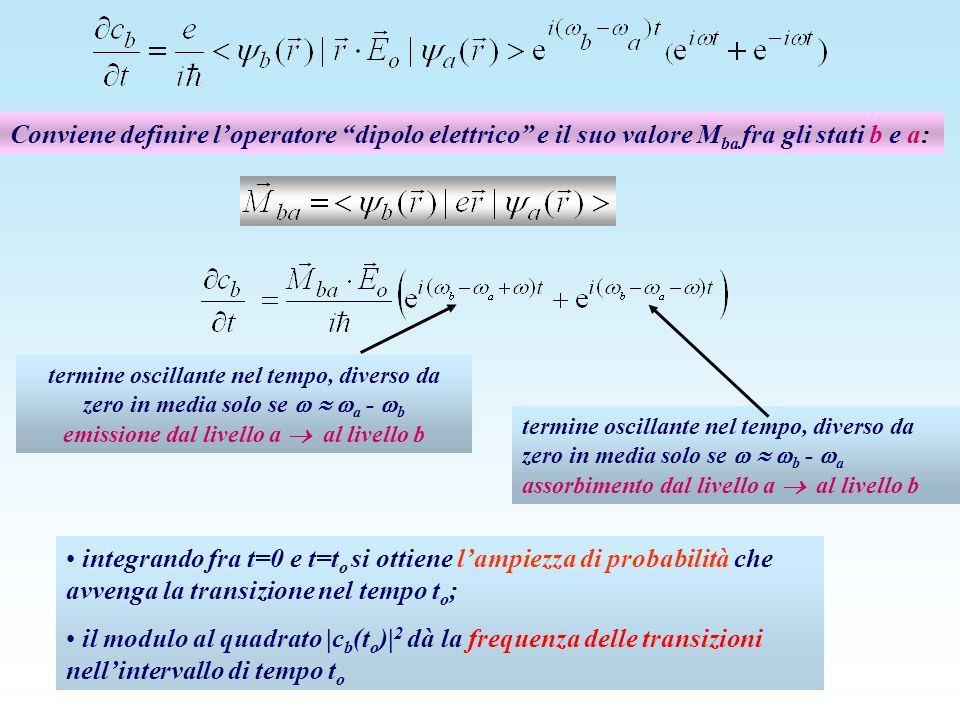 Conviene definire loperatore dipolo elettrico e il suo valore M ba fra gli stati b e a: integrando fra t=0 e t=t o si ottiene lampiezza di probabilità