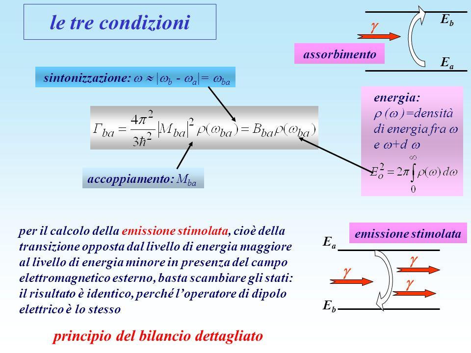 le tre condizioni sintonizzazione: | b - a |= ba accoppiamento: M ba energia: ( )=densità di energia fra e +d EbEb EaEa per il calcolo della emissione