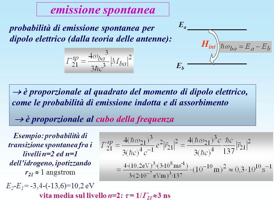 emissione spontanea probabilità di emissione spontanea per dipolo elettrico (dalla teoria delle antenne): EbEb EaEa H int è proporzionale al quadrato