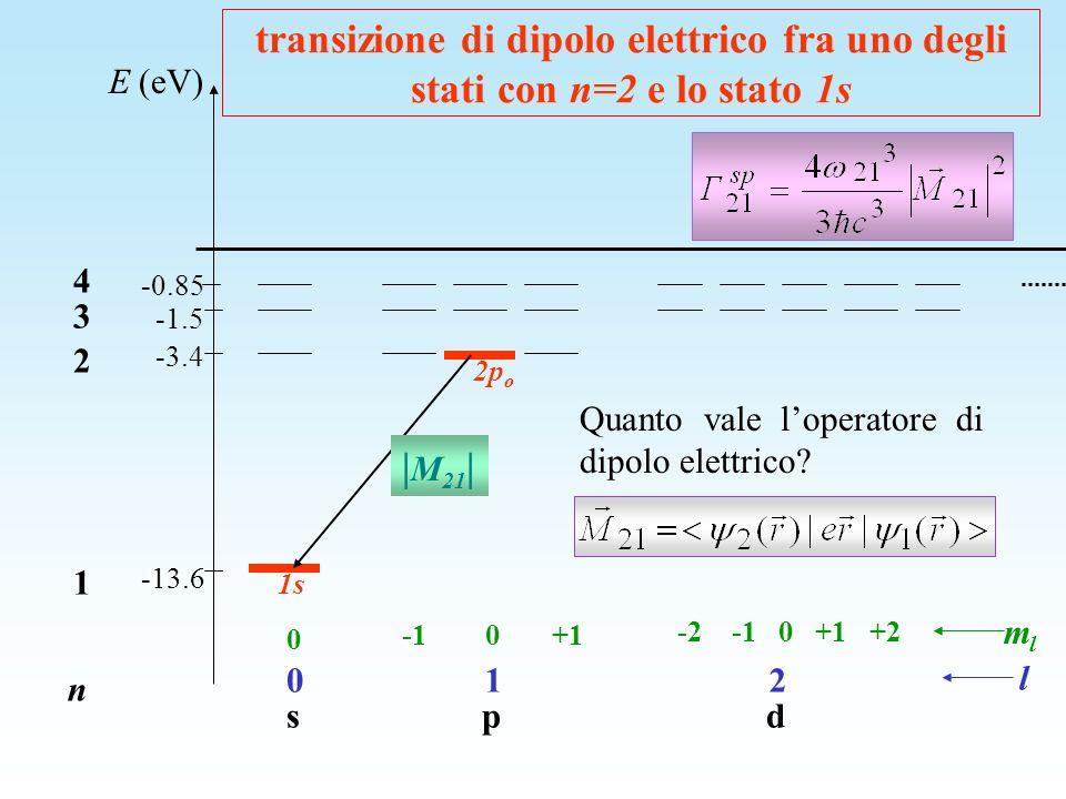 E (eV) -13.6 -1.5 -3.4 -0.85 n 1 2 3 4 l mlml 0 s 1 p 2 d 0 -1 0 +1 -2 -1 0 +1 +2 transizione di dipolo elettrico fra uno degli stati con n=2 e lo sta
