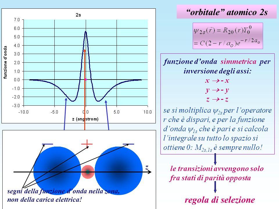 orbitale atomico 2s funzione donda simmetrica per inversione degli assi: x - x y - y z - z se si moltiplica 2s per loperatore r che è dispari, e per l