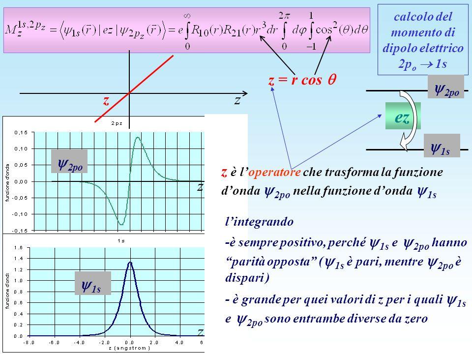 calcolo del momento di dipolo elettrico 2p o 1s 2po 1s ez 1s 2po z è loperatore che trasforma la funzione donda 2po nella funzione donda 1s z lintegra