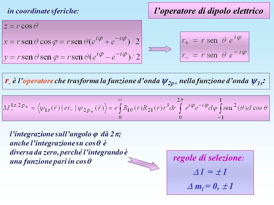 loperatore di dipolo elettrico in coordinate sferiche: r - è loperatore che trasforma la funzione donda 2p+ nella funzione donda 1s : lintegrazione su