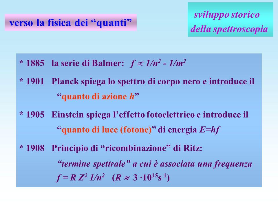 sviluppo storico della spettroscopia verso la fisica dei quanti * 1885 la serie di Balmer: f 1/n 2 - 1/m 2 * 1901 Planck spiega lo spettro di corpo ne