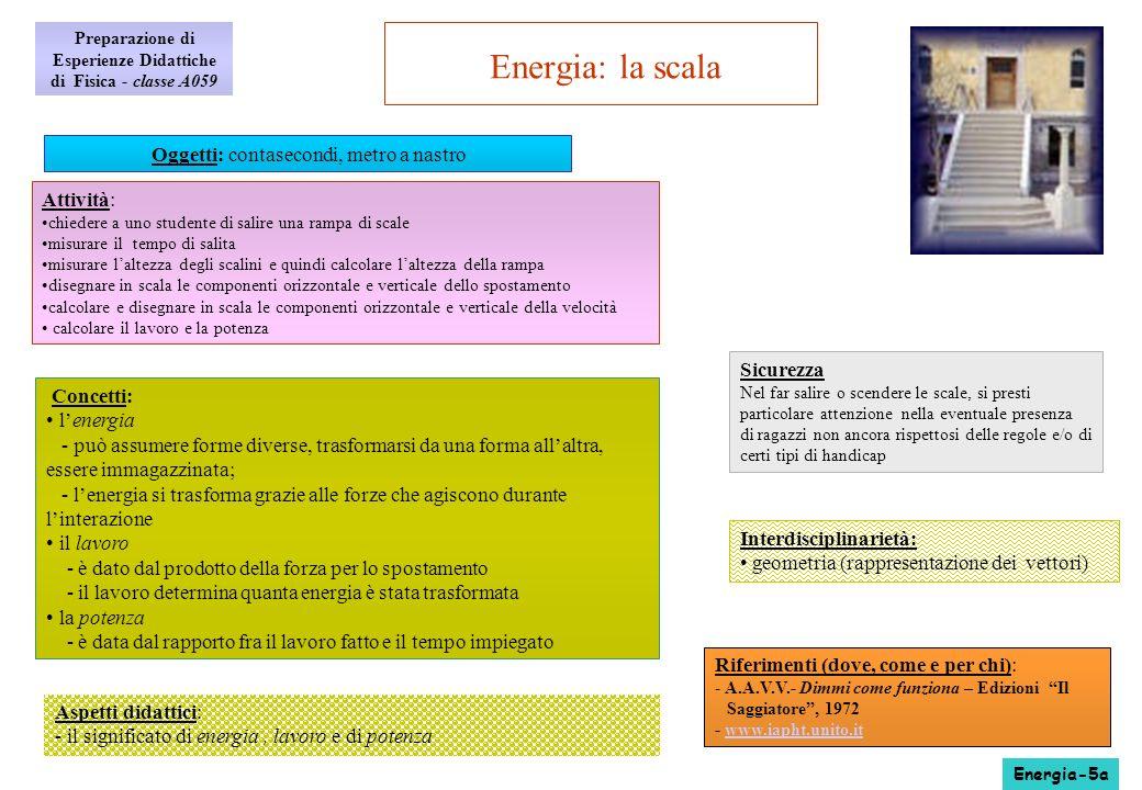 Aspetti didattici: -il significato di energia, lavoro e di potenza Energia: la scala Interdisciplinarietà: geometria (rappresentazione dei vettori) Ri