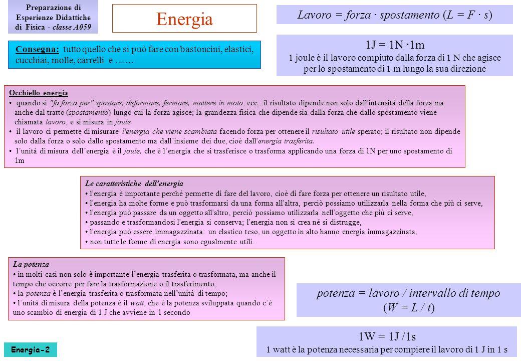Energia Preparazione di Esperienze Didattiche di Fisica - classe A059 Consegna: tutto quello che si può fare con bastoncini, elastici, cucchiai, molle