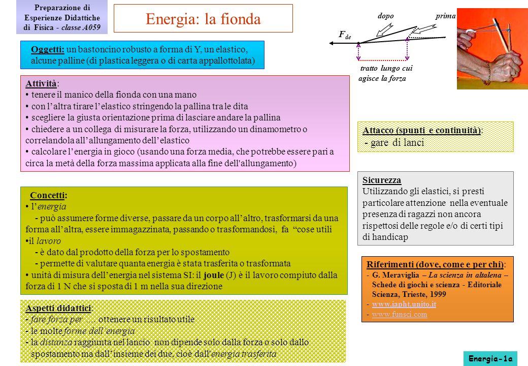 Energia:la fionda La fisica: lenergia - può assumere forme diverse, passare da un corpo allaltro, trasformarsi da una forma allaltra, essere immagazzinata, passando o trasformandosi fa cose utili il lavoro - è dato dal prodotto della forza per lo spostamento - permette di valutare quanta energia è stata trasferita o trasformata unità di misura dellenergia nel sistema SI: il joule (J) è il lavoro compiuto dalla forza di 1 N che si sposta di 1 m nella sua direzione nota bene - per calcolare il lavoro si può utilizzare la forza media usata per allungare lelastico, che è circa pari alla metà della forza per lallungamento completo Energia-1b Contesto: -le considerazioni circa le diverse forme dellenergia e le relative trasformazioni possono essere condotte a partire dalla prima media (o anche dal secondo ciclo della scuola elementare) - osservazioni più impegnative e il calcolo del lavoro vanno adattate alla classe e al momento, anche in previsione di un raccordo con la scuola secondaria superiore