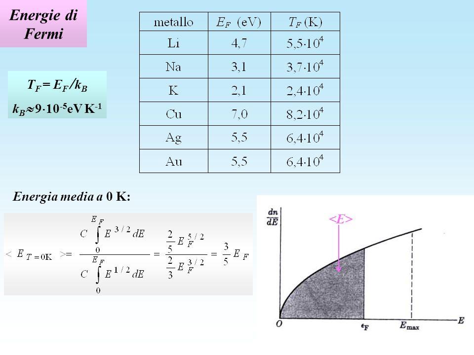 Energie di Fermi T F = E F / k B k B 9 10 -5 eV K -1 Energia media a 0 K: