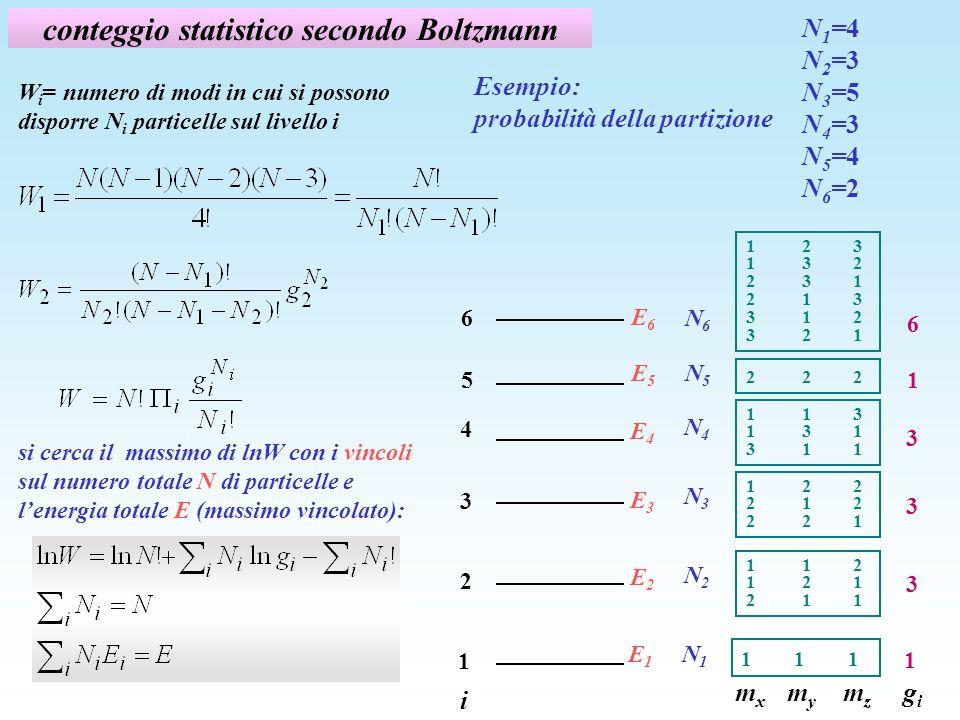 Statistica di Boltzmann metodo dei moltiplicatori di Lagrange formula di Stirling: lnx.