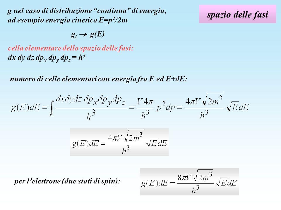 confronto fra le statistiche di Bose e di Boltzmann distribuzione in energia secondo Bose (Planck): f BE g f Bz dn BE dn Bz secondo Boltzmann (Wien): legge di Wien: legge di Wien dello spostamento legge di Rayleigh-Jeans