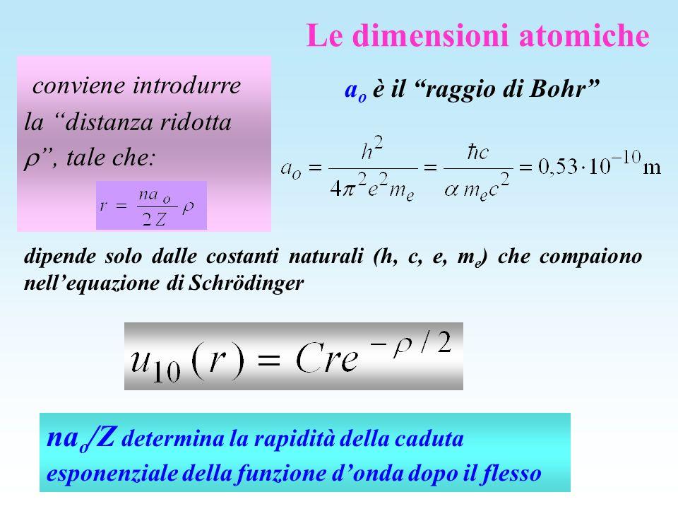 a o è il raggio di Bohr dipende solo dalle costanti naturali (h, c, e, m e ) che compaiono nellequazione di Schrödinger Le dimensioni atomiche na o /Z