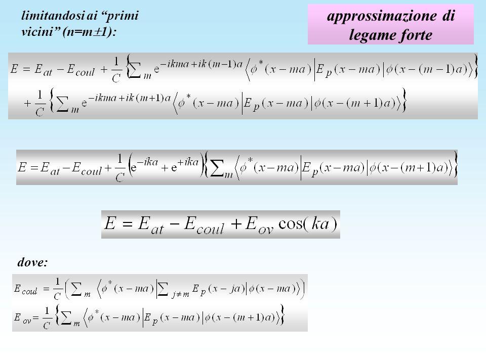 approssimazione di legame forte limitandosi ai primi vicini (n=m 1): dove: