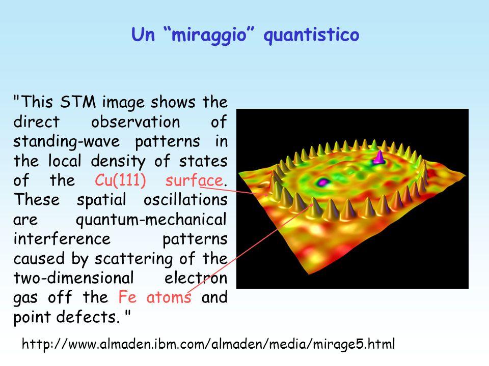 Struttura della Materia I - 2005/06 sito web: http://www.iapht.unito.it/struttura e-mail: rinaudo@ph.unito.it ricevimento: venerdì ore 11-13 prossimi esami (scritto): 23.3.06, 10.4.06 - ore 9