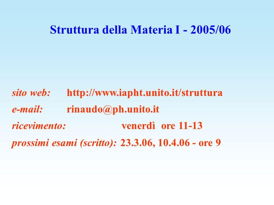 Struttura della Materia I - 2005/06 sito web: http://www.iapht.unito.it/struttura e-mail: rinaudo@ph.unito.it ricevimento: venerdì ore 11-13 prossimi