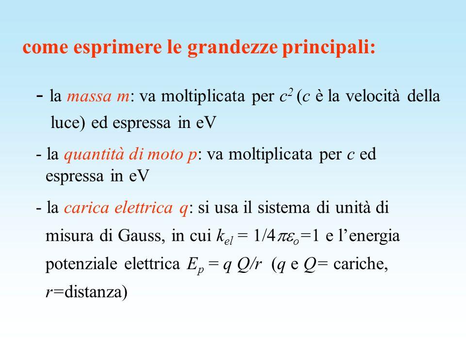 Costanti naturali - velocità della luce c = 3 10 8 m s -l - costante di Planck c = 2 10 -7 eV m = 2 10 3 eV Å - costante di struttura fine e 2 / ( c) = 1/137 - carica dellelettrone al quadrato e 2 = c/137 = 14,4 eV Å - raggio dellatomo di Bohr - energia di Rydberg E R = e 2 / 2a o =13,6 eV - numero di Avogadro N A = 6 10 23 mole -1 - costante di Boltzmann k B = 8.6 10 -5 eV K -1 - massa dellelettrone m e c 2 =0.51 10 6 eV - massa del protone m p c 2 = 0.94 10 9 eV - unità di massa atomica m uma c 2 = 0.93 10 9 eV - magnetone di Bohr B =6 10 -5 eV T -1 = 0,6 10 -8 eV gauss -1
