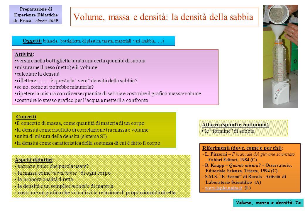 Aspetti didattici: -massa e peso: che parola usare? -la massa come invariante di ogni corpo -la proporzionalità diretta -la densità e un semplice mode