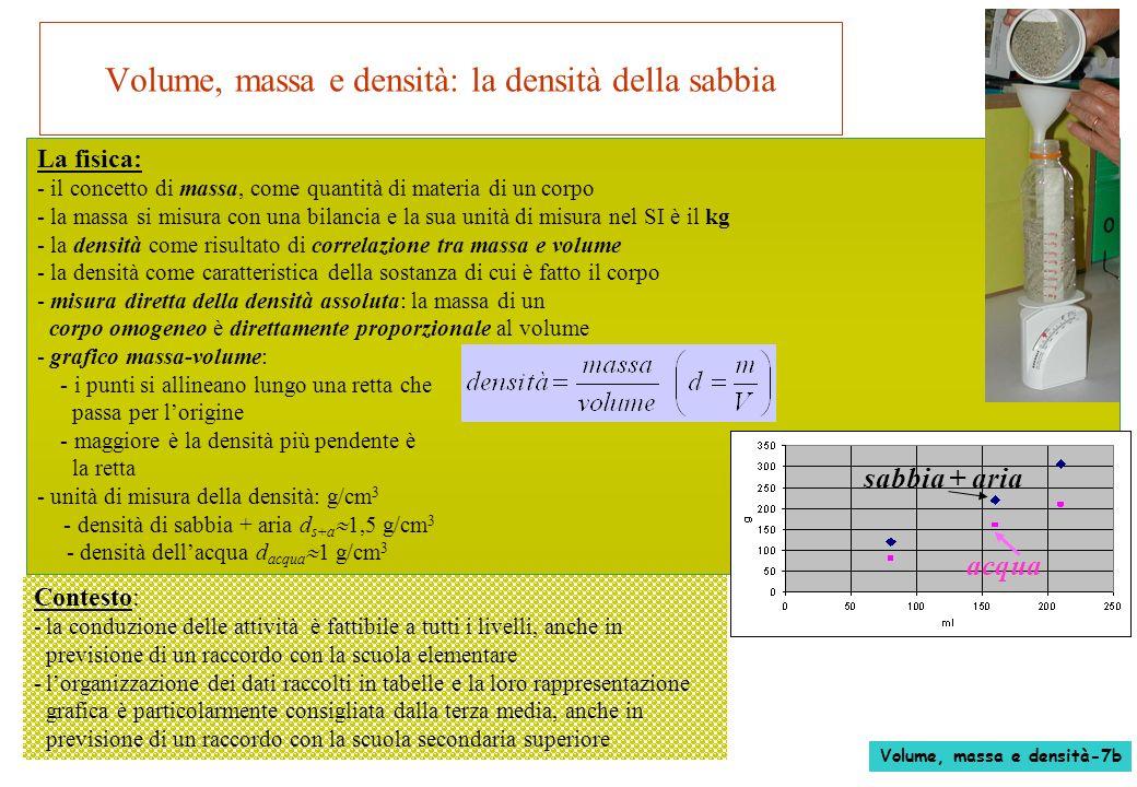 Volume, massa e densità: la densità della sabbia La fisica: - il concetto di massa, come quantità di materia di un corpo - la massa si misura con una